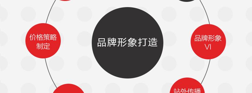 山东威廉希尔app业务布局
